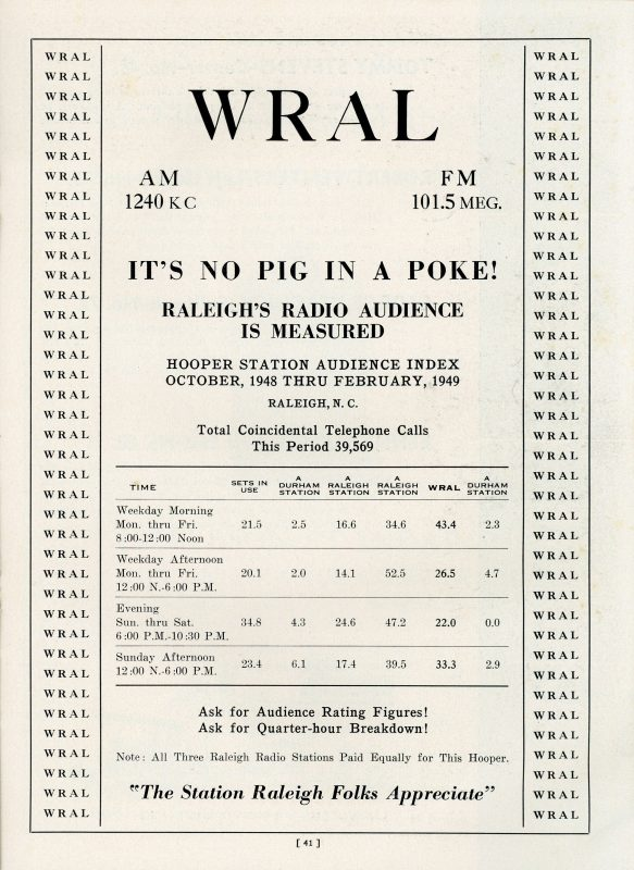 WRAL Radio ratings card